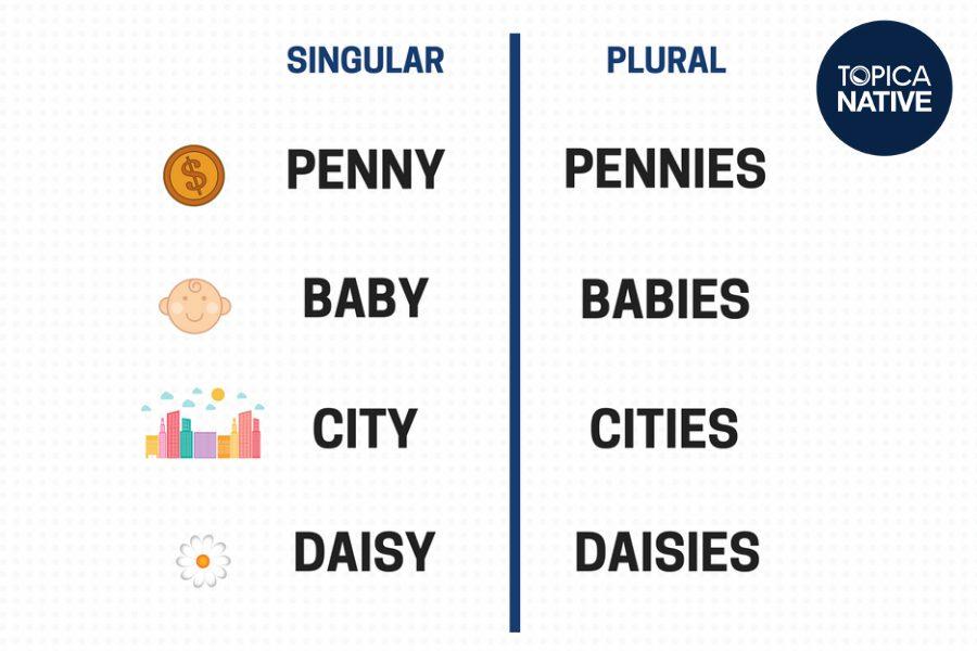 Ngữ pháp danh từ trong tiếng Anh - Danh từ số ít và danh từ số nhiều