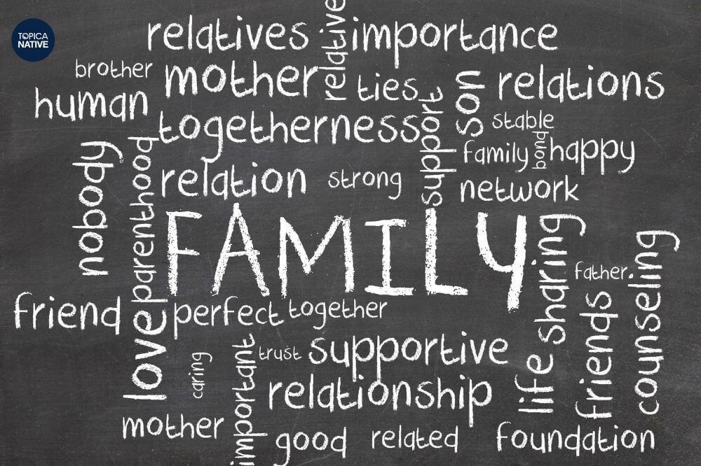 Giới thiệu về gia đình là chủ đề quen thuộc trong tiếng Anh